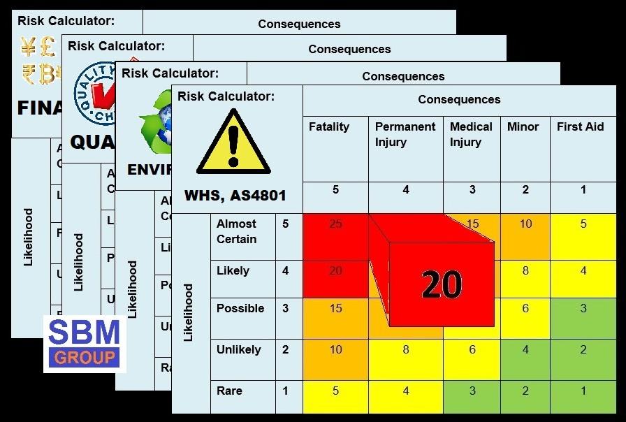 SBMG Risk Assessment