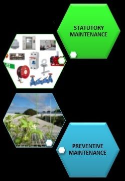 SBMG Statutory and Preventive Maintenance