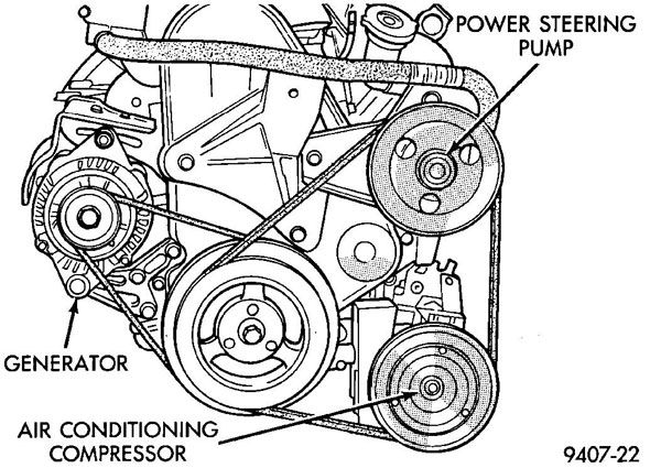 98 neon alternator wiring diagram plymouth neon wiring