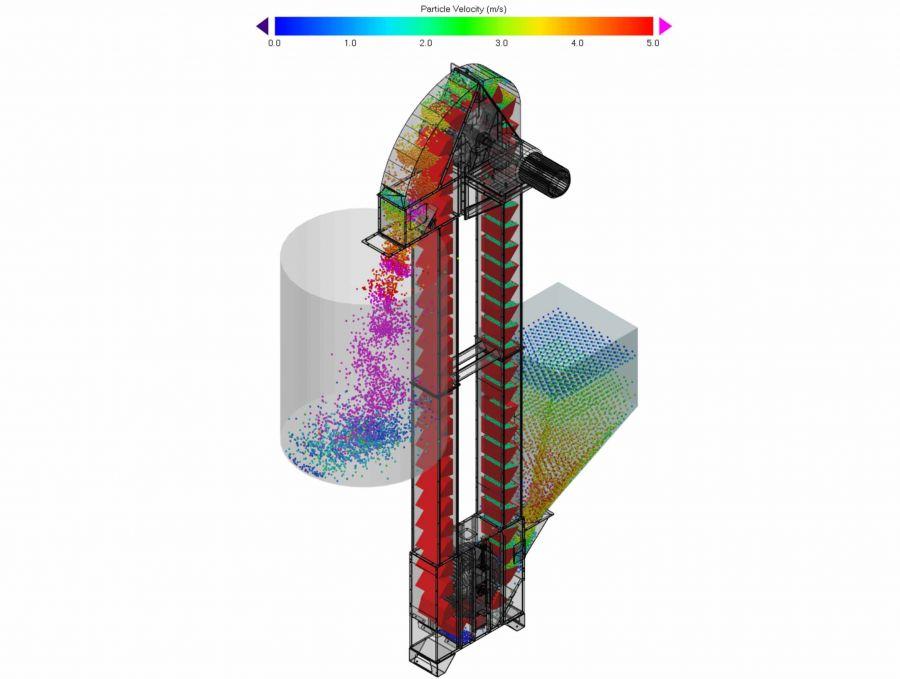 DEM Coal Flow Simulation Analysis
